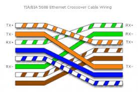 ether rj45 wiring diagram wiring diagrams