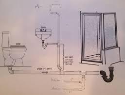 Bathroom Sink Plumbing Diagram Stylish Plumbing Drain Piping Diagram For Bathroom Home
