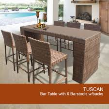 Tuscan Patio Decorating Ideas by Tuscan Patio Furniture Decor Modern On Cool Interior Amazing Ideas