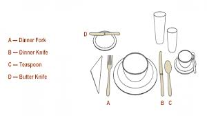 how to set a table with silverware cool table silverware setting ideas best image engine xnuvo com