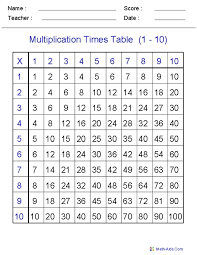 66 best multiplication images on pinterest printable