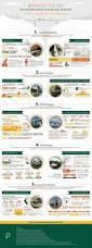 53 best civil engineer images on pinterest civil engineering