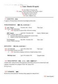 Sample Resume Internship Custom Definition Essay Editor Service College Application Report