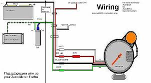 central heating s plan dolgular