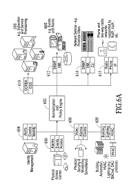 patent us20080209505 policy based physical security system for