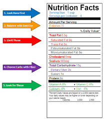 nutrition worksheets for high free worksheets library