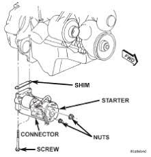 1989 jeep wrangler tj starting system u2013 faults and troubleshooting