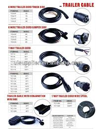 s80394 8ft foot 7 way trailer cord wire harness light plug