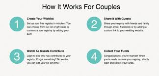 wedding gift etiquette wedding republic