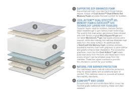 best firm crib mattress serta icomfort harmony supreme firm foam crib and toddler
