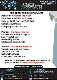 Mechanical Foreman Resume Shabdi Jobs Consultancy Linkedin