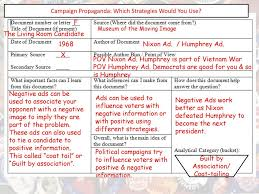 Livingroom Candidate Campaign Propaganda Which Strategies Would You Use Ppt Download