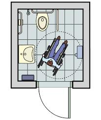 barrierefrei badezimmer ratgeber barrierefreies bad planen meinstil magazin
