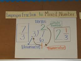 mathematical monday changing improper fractions to mixed numbers