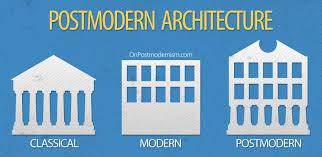 postmodern themes in film onpostmodernism