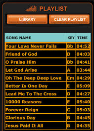 transitioning to contemporary worship styles part 4 song list