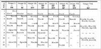 Mendeleev Periodic Table 1871 The Periodic Table And The Platinum Group Metals Johnson Matthey