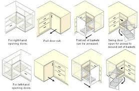 ikea kitchen corner cabinet wooden cabinets vintage blind corner cabinet solutions ikea
