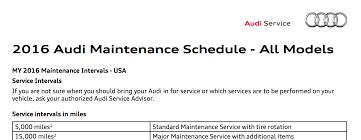 Audi Q5 55 000 Mile Service - 10k service tire rotation page 3 audiworld forums