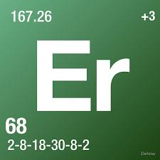 er element periodic table element erbium stickers by defstar redbubble