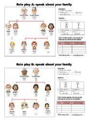 Family Roles In Addiction Worksheets Teaching Worksheets Plays