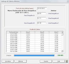 Salarios Minimos Se Encuentra Desactualizada O Con Datos Erroneos Sua | salarios minimos 1 de enero 2013 jpg fit 583 535 ssl 1