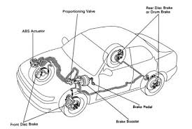 toyota avalon brakes toyota avalon questions does anyone the brake line diagram