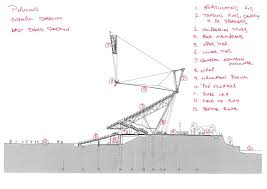 how to construct the lightest most open olympic stadium ever