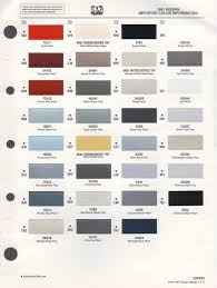dupont paint images reverse search