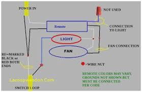harbor breeze ceiling fan manual luxury harbor breeze ceiling fan instructions lacoopweedon with