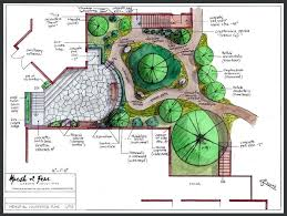 How To Plan A Garden Layout Garden Layout Plans Best Vegetable Garden Layout Plans Small