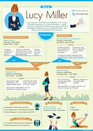 Resume For Human Resources Infografic Resume Resume For Your Job Application