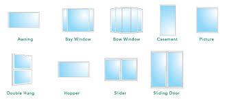 Types Of Home Windows Ideas Types Of Windows Best Replacement Windows 3bidz Fort Collins