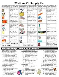 Basic Household Items Checklist Emergency Preparedness 72 Hour Kits