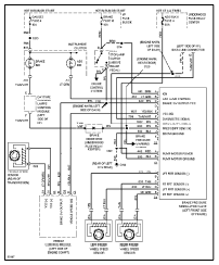 astro wiring diagrams 1999 wiring diagrams instruction