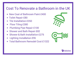 what is the cost to renovate a bathroom with insider answers