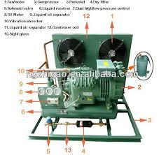 semi hermetic compressor diagram google search sustainability