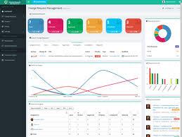 change request management u2013 microsoft appsource