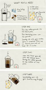 How To Make A Coffee Grinder Best 25 French Press Ideas On Pinterest Espresso Coffee