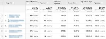 website traffic report template 12 awesome custom analytics reports created by the experts