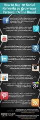 Best Sites To Upload Resume by 83 Best Images About Career Tips On Pinterest Interview