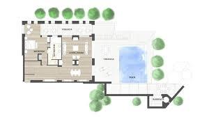 the royal blue villa at blue palace resort