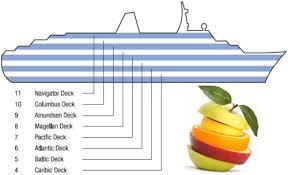 ship floor plans ms marco polo deck plans