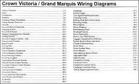 2009 crown vic wiring diagram wiring diagram simonand