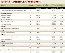 renovations budget template kitchen remodel cost calculator templates franklinfire co