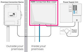 general nbn fttp router setup advice iihelp