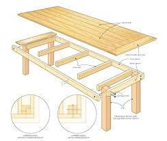 How To Build A Wood Patio by Build A Patio Harvest Table Canadian Woodworking Magazine