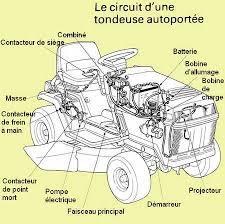 siege pour tondeuse autoport siege tondeuse autoport 100 images tracteur tondeuse autoportée