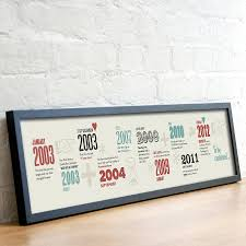 cheap anniversary gifts personalised timeline print timeline printing and bears