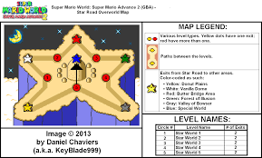 Super Mario World Level Maps by Super Mario Advance 2 Star Road Overworld Map Png Neoseeker